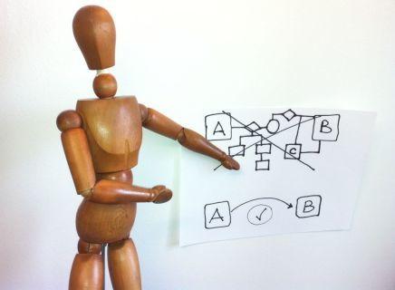 Como influenciar a lucratividade de sua oficina ?